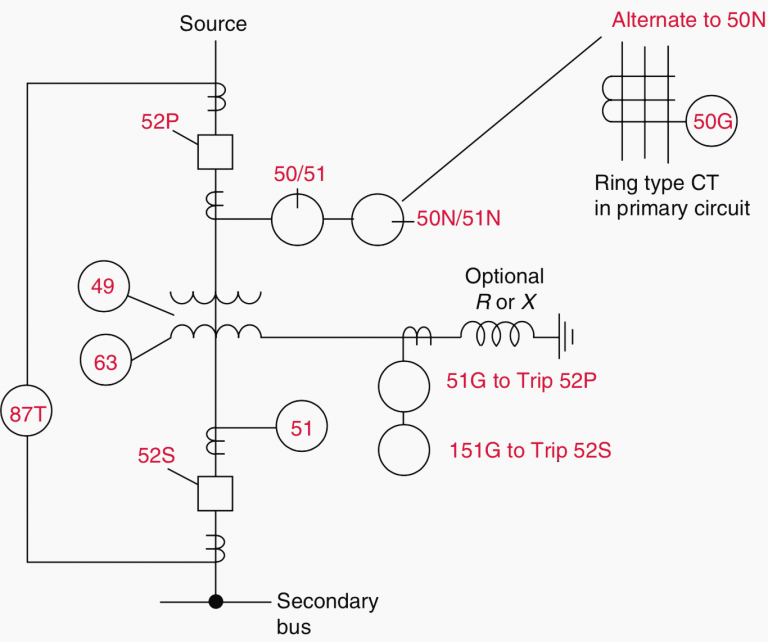 Transformer protection with primary-side circuit breaker