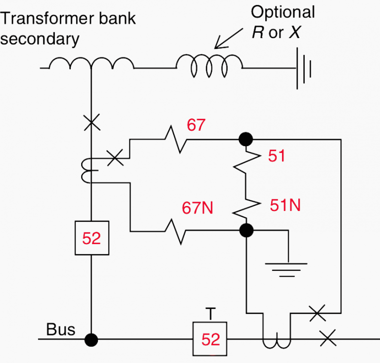 Secondary protection with high-side fuses