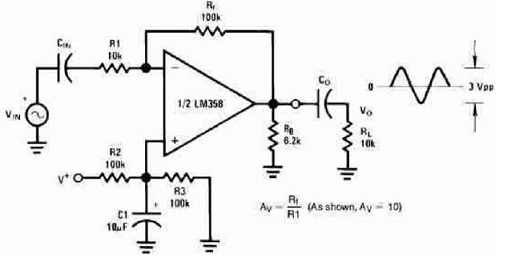 Figure 19. AC Coupled Inverting Amplifier