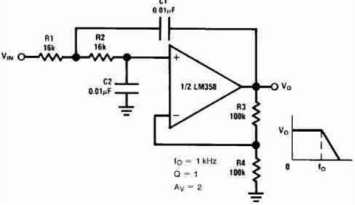 Figure 4. DC Coupled Low Pass RC Active Filter