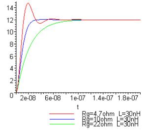 Driving Voltage Ripple Curve