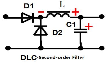 DLC Second order Filter
