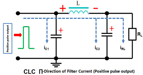 Direction of Filter Current