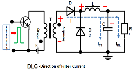 DLC Direction of Filter Current