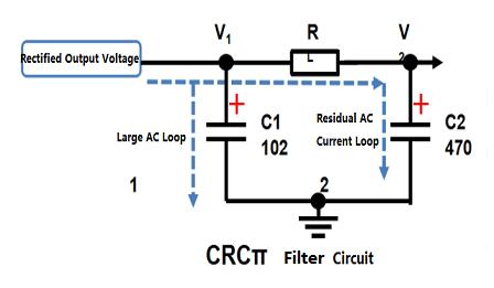 CRCπ Filter Circuit