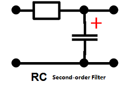 RC Second-order Filter