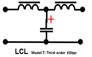 LCL Model T: Third-order Filter