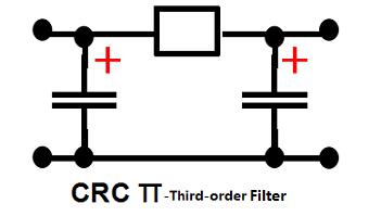 CRC TT-Third-order Filter