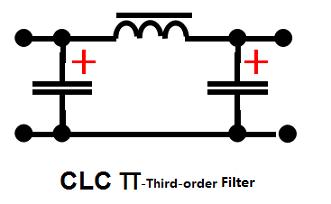 CLC TT-Third-order Filter