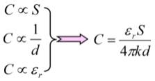 Calculating formula