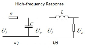 High-frequency Response
