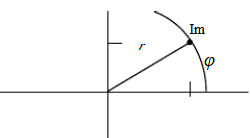 Expressing Complex Number by Distance and Angle