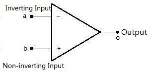 Op Amp Symbols and Terminals