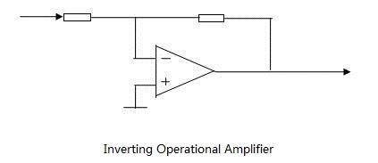 Inverting Op Amp