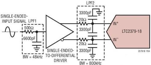 LTC2379 18-bit 1.8Msps  Differential Input SAR ADC