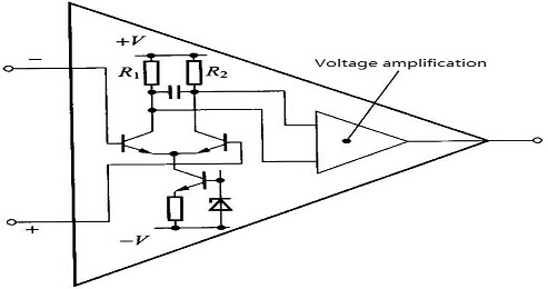Internal Structure Of Op Amp