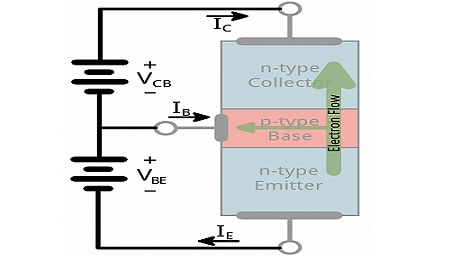 active transistor current flow