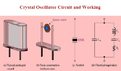 Crystal-oscillator circuit and working