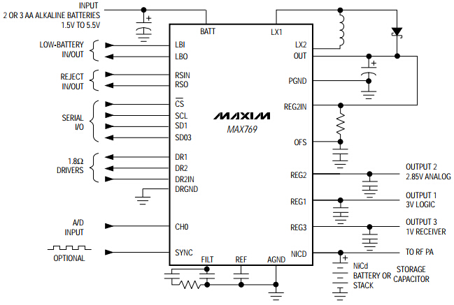 brief introduction to the application of some ic chips in maxim integrated