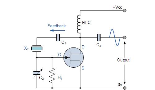 Pierce Crystal Oscillator