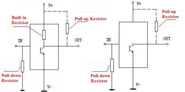 OC(TTL) Circuit, OD(COMS) Circuit