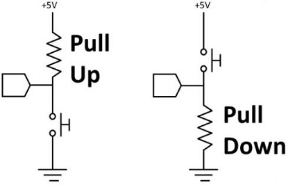 Pull-up/ Pull-down Resistor