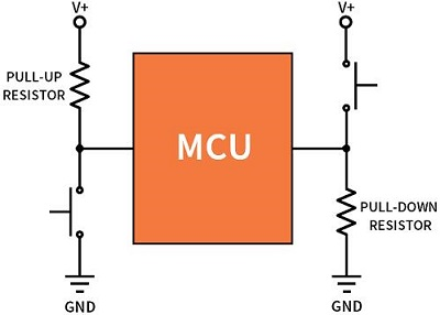Pull-up and Pull-down Resistor in MCU