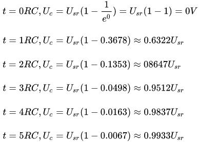 capacitor charge equation